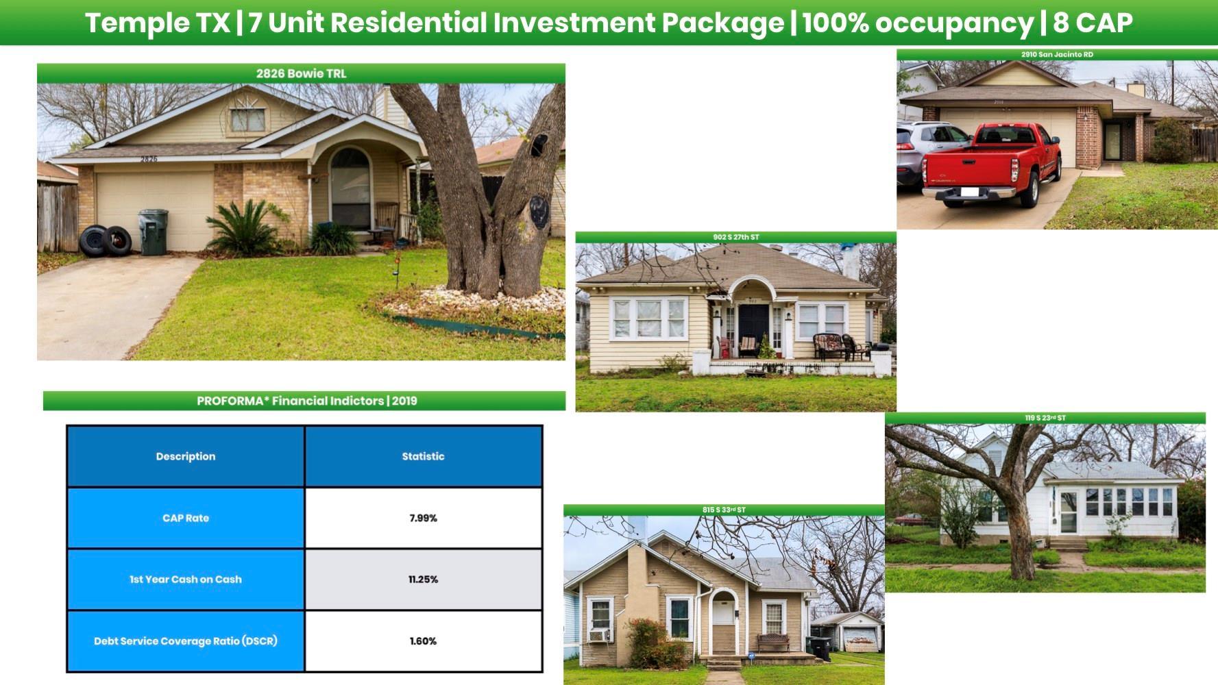 76502 Real Estate Listings Main Image