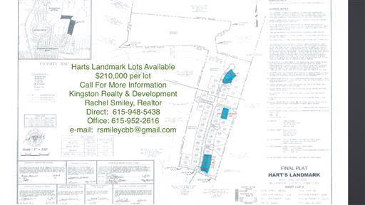 2305 Harts Landmark Dr, Franklin, TN 37069 - Franklin, TN real estate listing