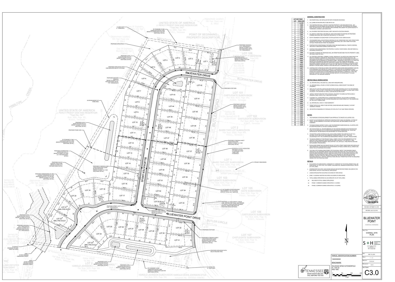 3612 Butler Rd, Nashville, TN 37217 - Nashville, TN real estate listing