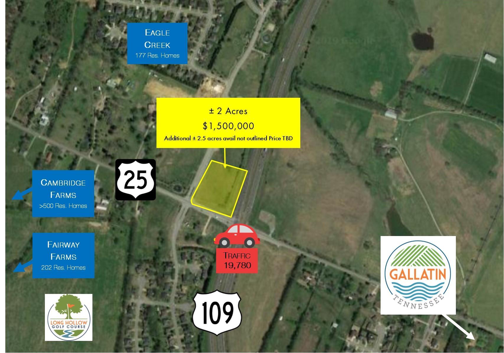 25 W Highway, Gallatin, TN 37066 - Gallatin, TN real estate listing