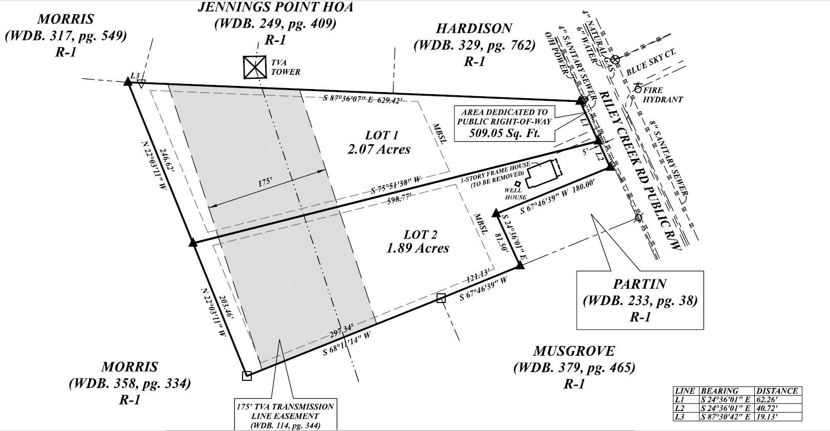 127 Riley Creek Rd Property Photo - Tullahoma, TN real estate listing