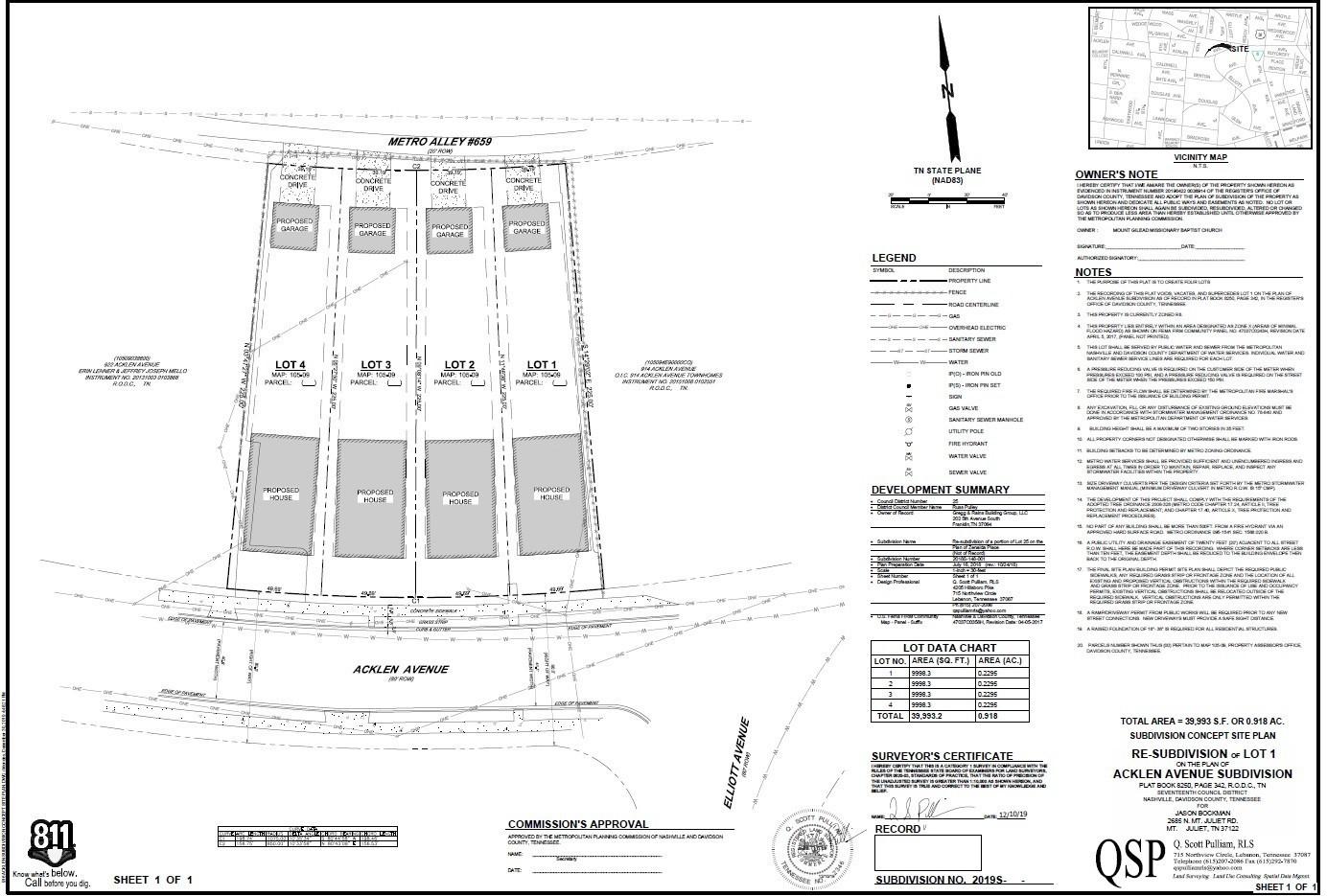 920 Acklen Ave Property Photo - Nashville, TN real estate listing